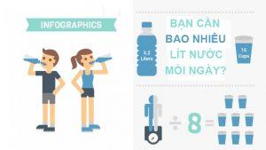 Uống nước ra sao để có lợi cho sức khỏe tốt nhất?
